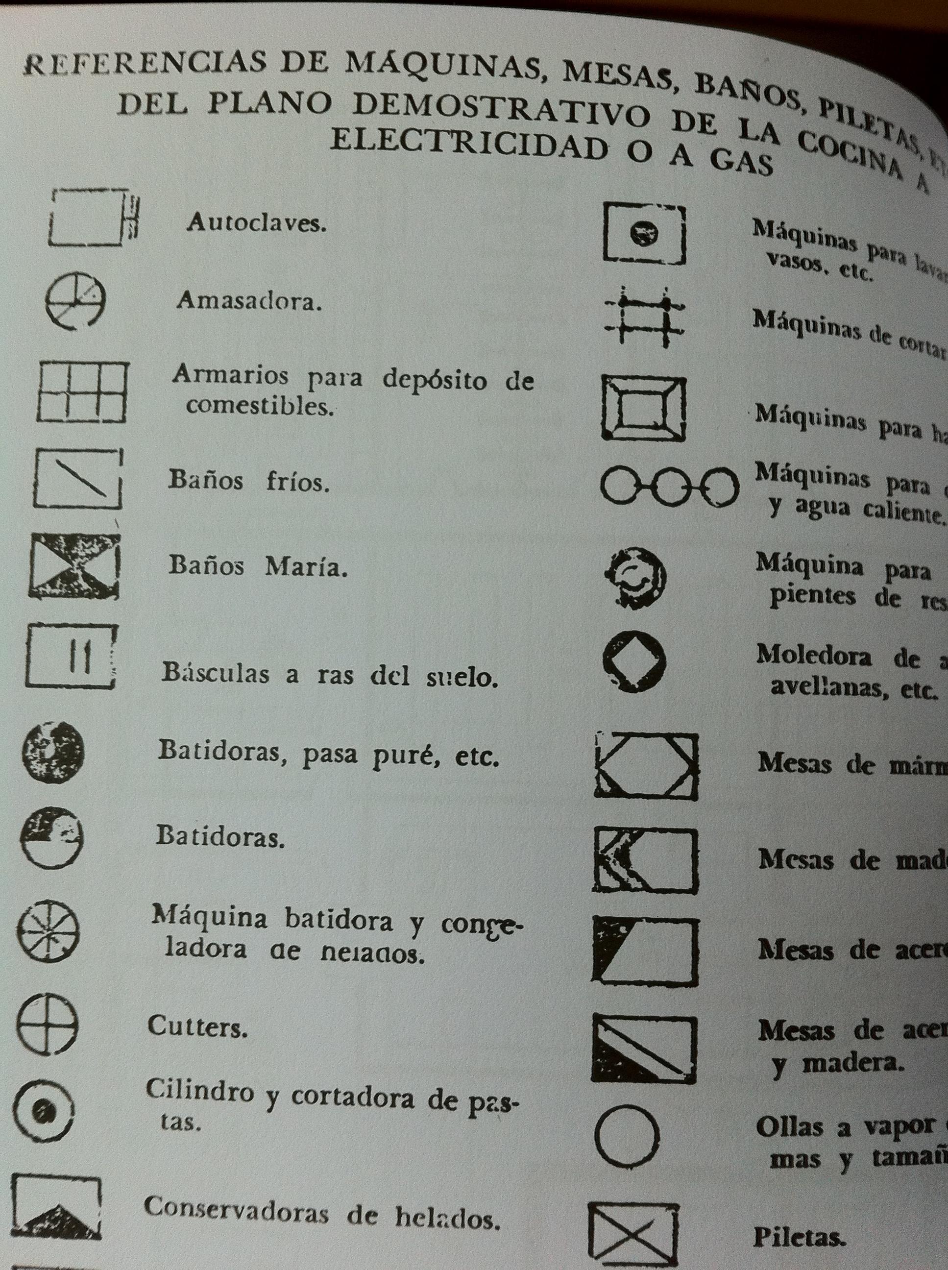 Baking oven symbol biocorpaavc