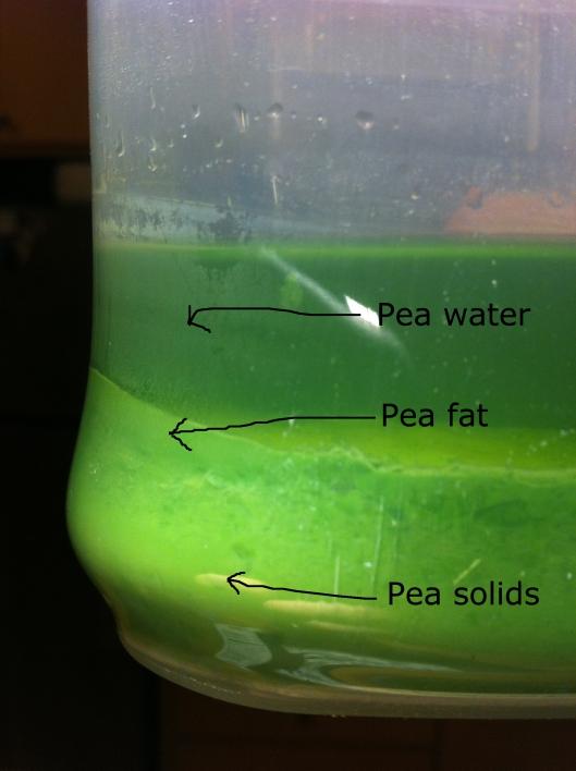 Pea Parts